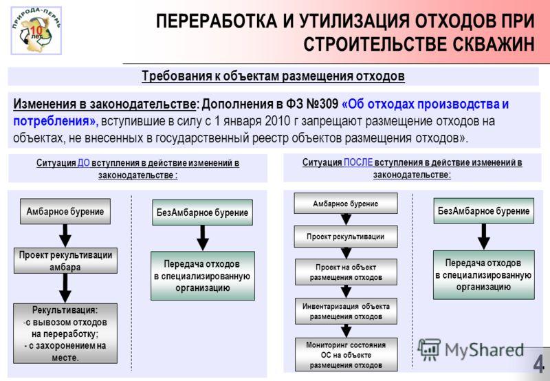 4 Ситуация ДО вступления в действие изменений в законодательстве : Изменения в законодательстве: Дополнения в ФЗ 309 «Об отходах производства и потребления», вступившие в силу с 1 января 2010 г запрещают размещение отходов на объектах, не внесенных в