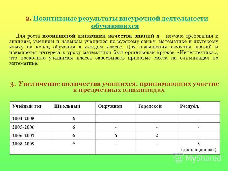 2. Позитивные результаты внеурочной деятельности обучающихсяПозитивные результаты внеурочной деятельности обучающихся Для роста позитивной динамики качества знаний я изучаю требования к знаниям, умениям и навыкам учащихся по русскому языку, математик