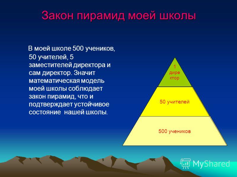 Закон пирамид моей школы В моей школе 500 учеников, 50 учителей, 5 заместителей директора и сам директор. Значит математическая модель моей школы соблюдает закон пирамид, что и подтверждает устойчивое состояние нашей школы. 1 дире ктор 50 учителей 50