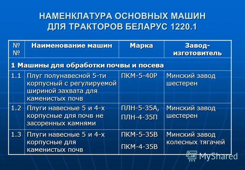 НАМЕНКЛАТУРА ОСНОВНЫХ МАШИН ДЛЯ ТРАКТОРОВ БЕЛАРУС 1220.1 Наименование машин Марка Завод- изготовитель 1 Машины для обработки почвы и посева 1.1 Плуг полунавесной 5-ти корпусный с регулируемой шириной захвата для каменистых почв ПКМ-5-40Р Минский заво