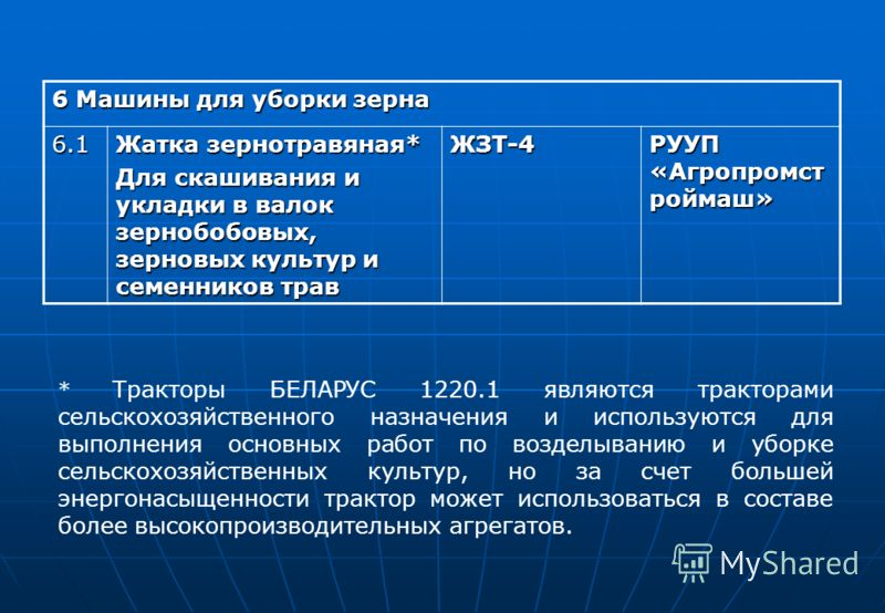 Трактор МТЗ 1220.3 / Беларус 1220.3