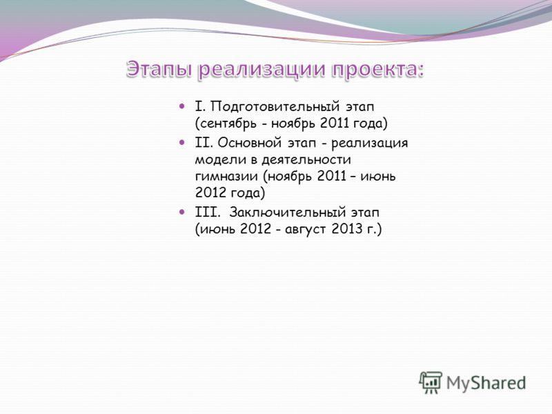 I. Подготовительный этап (сентябрь - ноябрь 2011 года) II. Основной этап - реализация модели в деятельности гимназии (ноябрь 2011 – июнь 2012 года) III. Заключительный этап (июнь 2012 - август 2013 г.)