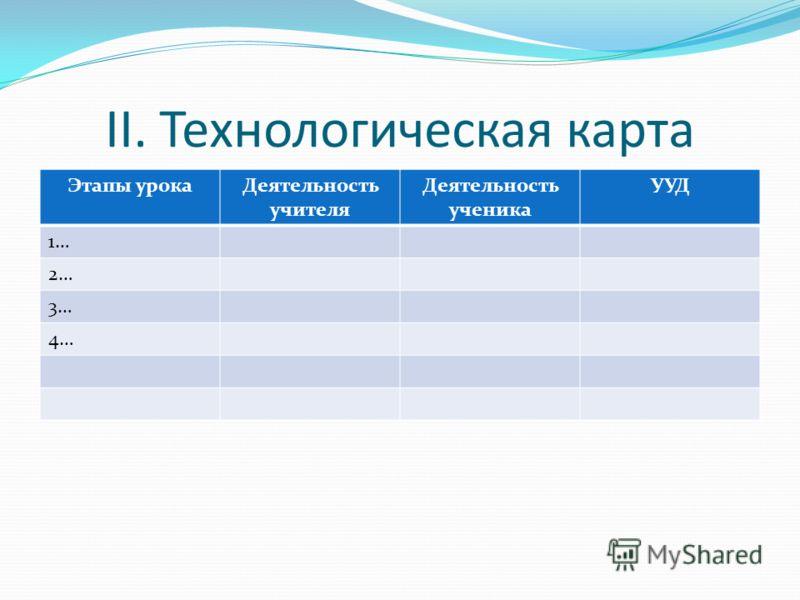 II. Технологическая карта Этапы урокаДеятельность учителя Деятельность ученика УУД 1… 2… 3… 4…