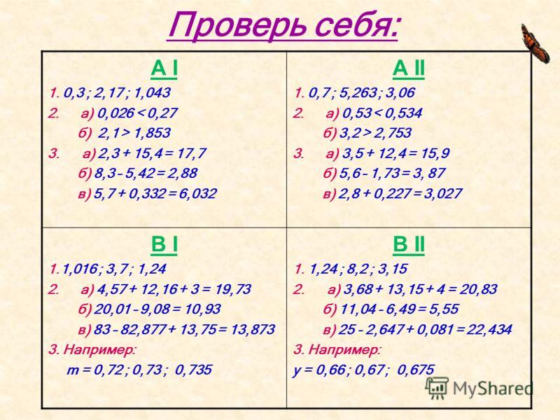 Проверь себя: А I 1. 0,3 ; 2,17 ; 1,043 2.а) 0,026 < 0,27 б) 2,1 > 1,853 3. а) 2,3 + 15,4 = 17,7 б) 8,3 – 5,42 = 2,88 в) 5,7 + 0,332 = 6,032 А II 1. 0,7 ; 5,263 ; 3,06 2.а) 0,53 < 0,534 б) 3,2 > 2,753 3.а) 3,5 + 12,4 = 15,9 б) 5,6 – 1,73 = 3, 87 в) 2