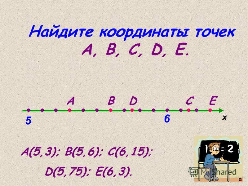 Найдите координаты точек А, В, С, D, Е. х............... 5 6 ЕАВ. DC А(5,3); B(5,6); С(6,15); D(5,75); E(6,3).