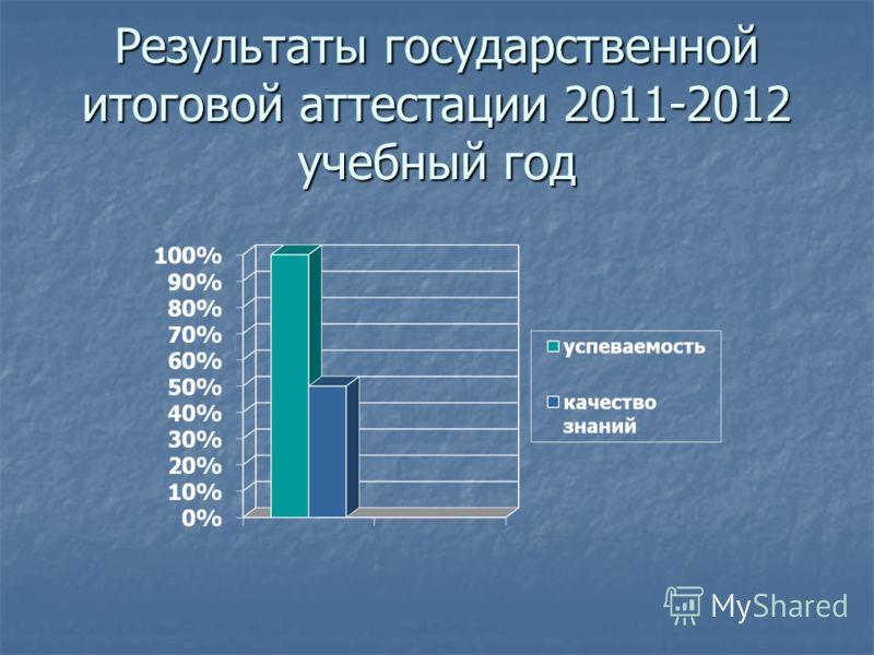 Результаты государственной итоговой аттестации 2011-2012 учебный год