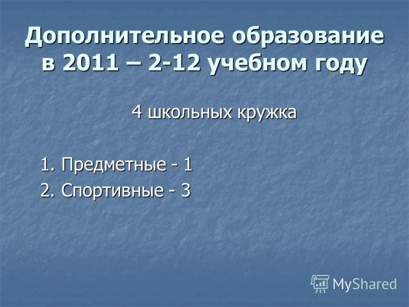 Дополнительное образование в 2011 – 2-12 учебном году 4 школьных кружка 1. Предметные - 1 2. Спортивные - 3