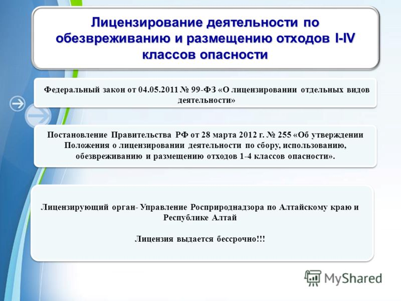 Powerpoint Templates Page 11 Лицензирование деятельности по обезвреживанию и размещению отходов I-IV классов опасности Лицензирующий орган- Управление Росприроднадзора по Алтайскому краю и Республике Алтай Лицензия выдается бессрочно!!! Федеральный з