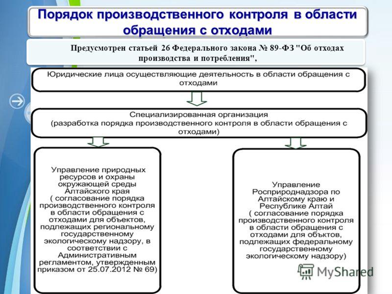 Powerpoint Templates Page 18 Порядок производственного контроля в области обращения с отходами Предусмотрен статьей 26 Федерального закона 89-ФЗ Об отходах производства и потребления,