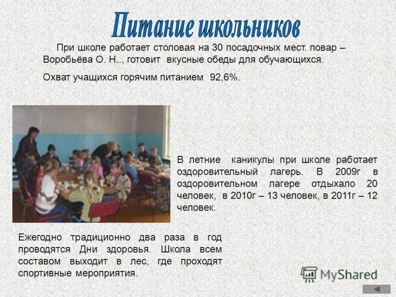 При школе работает столовая на 30 посадочных мест. повар – Воробьёва О. Н.., готовит вкусные обеды для обучающихся. Охват учащихся горячим питанием 92,6%. В летние каникулы при школе работает оздоровительный лагерь. В 2009г в оздоровительном лагере о