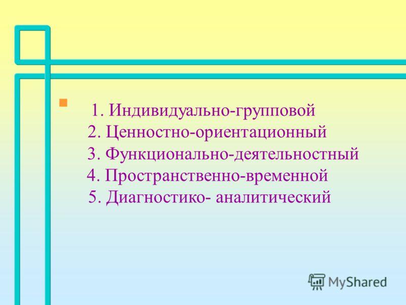 nn nn 1. Индивидуально-групповой 2. Ценностно-ориентационный 3. Функционально-деятельностный 4. Пространственно-временной 5. Диагностико- аналитический