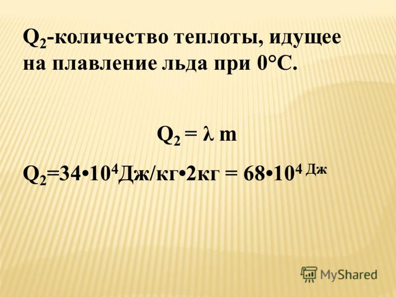 Q 2 -количество теплоты, идущее на плавление льда при 0°C. Q 2 = λ m Q 2 =3410 4 Дж/кг2кг = 6810 4 Дж