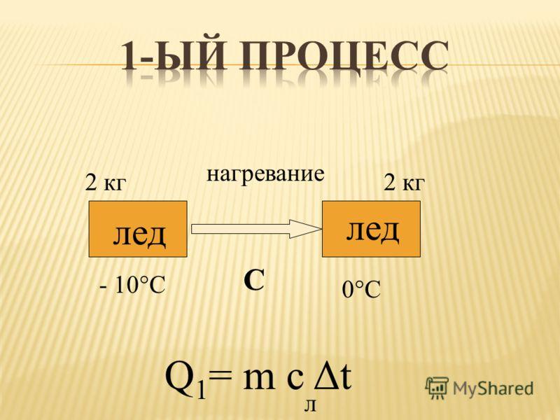 лед нагревание - 10°C 0°C С 2 кг Q 1 = m с Δt л