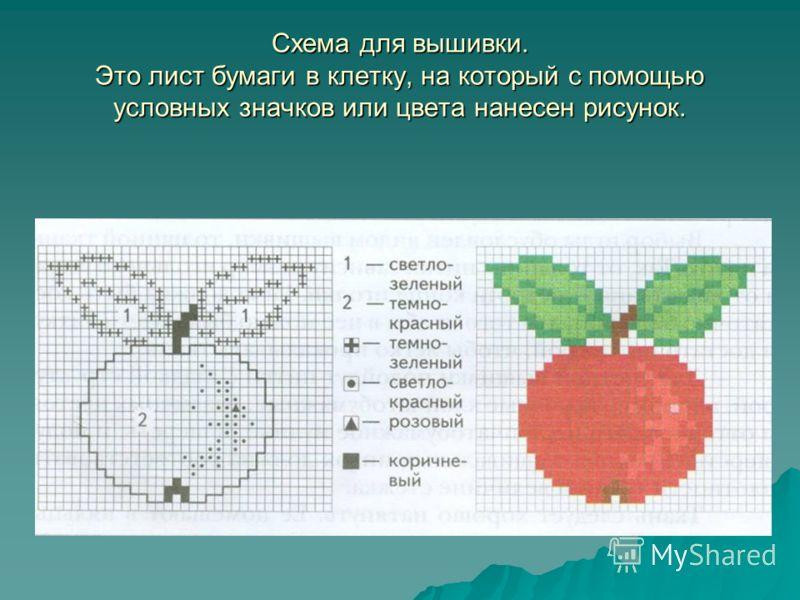 Схема для вышивки. Это лист бумаги в клетку, на который с помощью условных значков или цвета нанесен рисунок.
