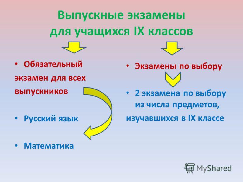 Выпускные экзамены для учащихся IX классов Обязательный экзамен для всех выпускников Русский язык Математика Экзамены по выбору 2 экзамена по выбору из числа предметов, изучавшихся в IX классе