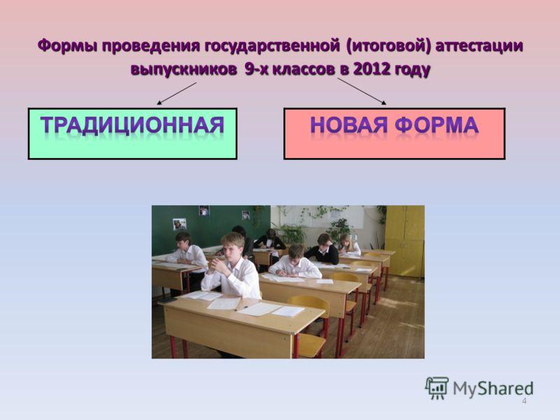 Формы проведения государственной (итоговой) аттестации выпускников 9-х классов в 2012 году 4