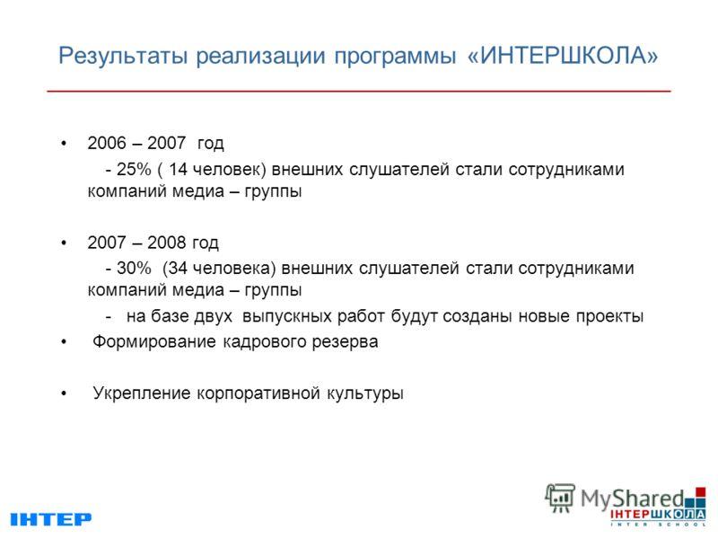 Результаты реализации программы «ИНТЕРШКОЛА» ________________________________________________________ 2006 – 2007 год - 25% ( 14 человек) внешних слушателей стали сотрудниками компаний медиа – группы 2007 – 2008 год - 30% (34 человека) внешних слушат