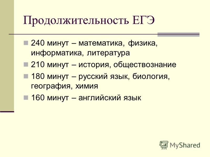Продолжительность ЕГЭ 240 минут – математика, физика, информатика, литература 210 минут – история, обществознание 180 минут – русский язык, биология, география, химия 160 минут – английский язык