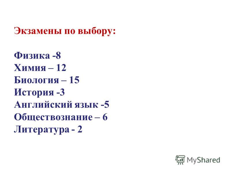 Экзамены по выбору: Физика -8 Химия – 12 Биология – 15 История -3 Английский язык -5 Обществознание – 6 Литература - 2