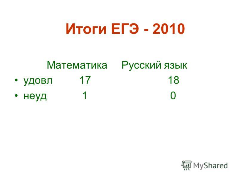 Итоги ЕГЭ - 2010 Математика Русский язык удовл 17 18 неуд 1 0