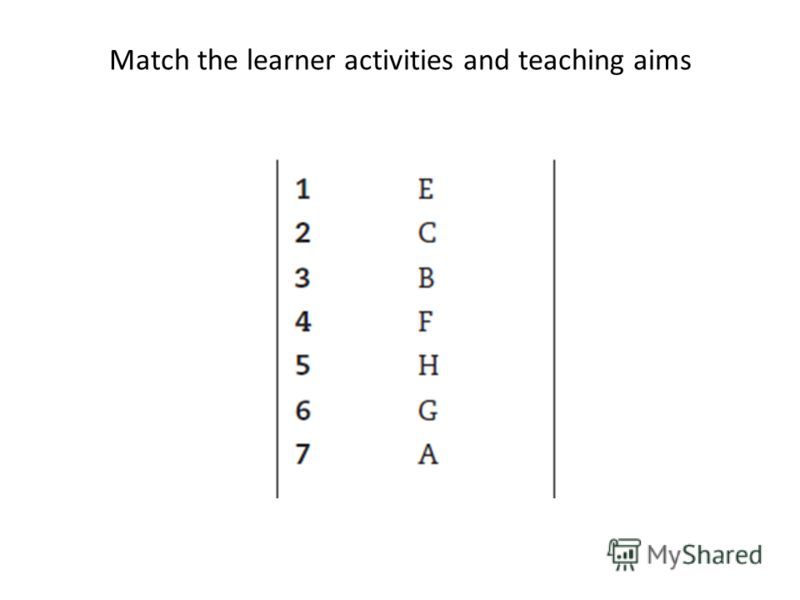 Match the learner activities and teaching aims