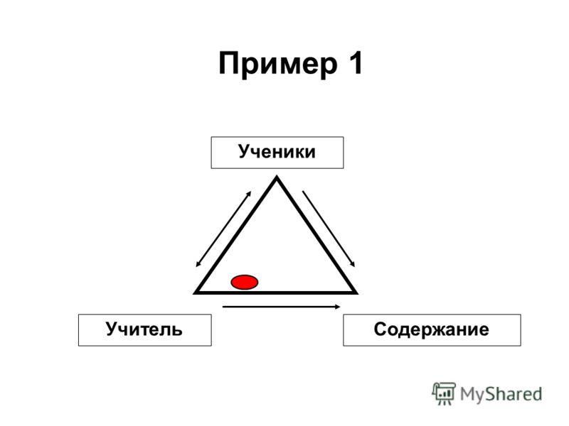 Пример 1 Ученики УчительСодержание