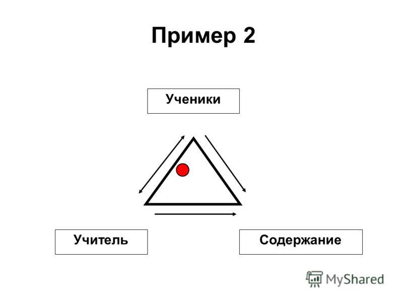 Пример 2 Ученики УчительСодержание