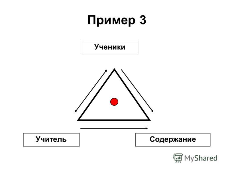 Пример 3 Ученики УчительСодержание