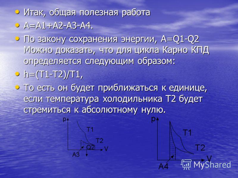 Итак, общая полезная работа Итак, общая полезная работа А=А1+А2-А3-А4. А=А1+А2-А3-А4. По закону сохранения энергии, А=Q1-Q2 Можно доказать, что для цикла Карно КПД определяется следующим образом: По закону сохранения энергии, А=Q1-Q2 Можно доказать,