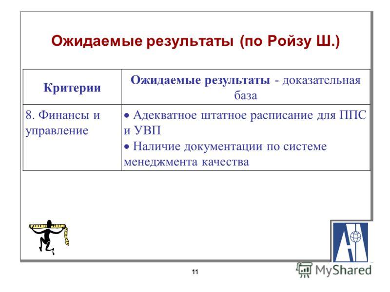 11 Ожидаемые результаты (по Ройзу Ш.) Критерии Ожидаемые результаты - доказательная база 8. Финансы и управление Адекватное штатное расписание для ППС и УВП Наличие документации по системе менеджмента качества