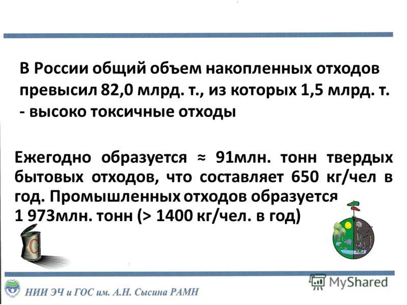 В России общий объем накопленных отходов превысил 82,0 млрд. т., из которых 1,5 млрд. т. - высоко токсичные отходы Ежегодно образуется 91млн. тонн твердых бытовых отходов, что составляет 650 кг/чел в год. Промышленных отходов образуется 1 973млн. тон
