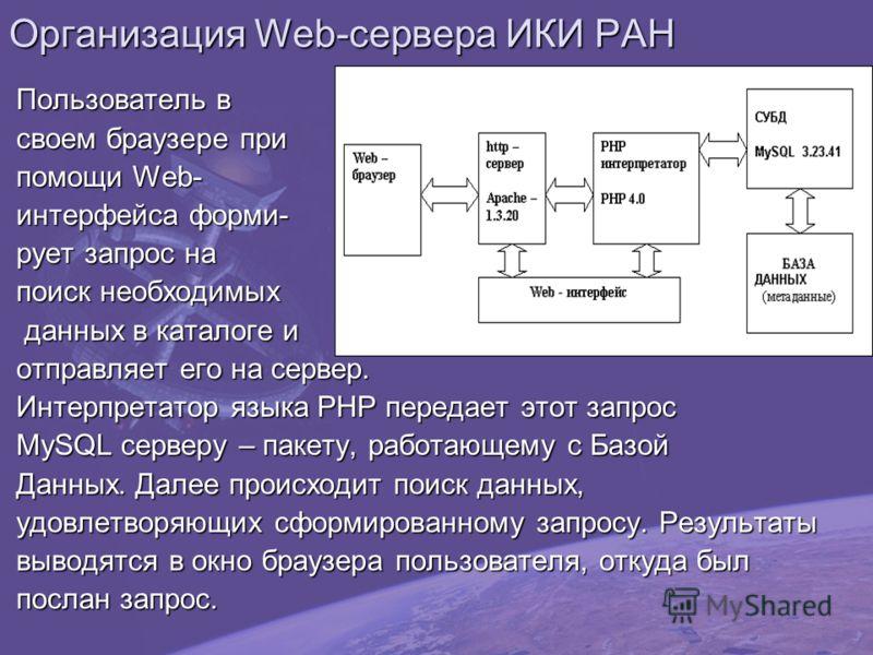 Организация Web-сервера ИКИ РАН Пользователь в своем браузере при помощи Web- интерфейса форми- рует запрос на поиск необходимых данных в каталоге и данных в каталоге и отправляет его на сервер. Интерпретатор языка PHP передает этот запрос MySQL серв