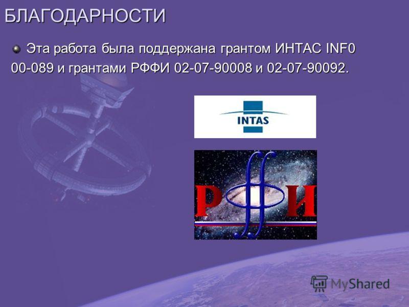 БЛАГОДАРНОСТИ Эта работа была поддержана грантом ИНТАС INF0 00-089 и грантами РФФИ 02-07-90008 и 02-07-90092.