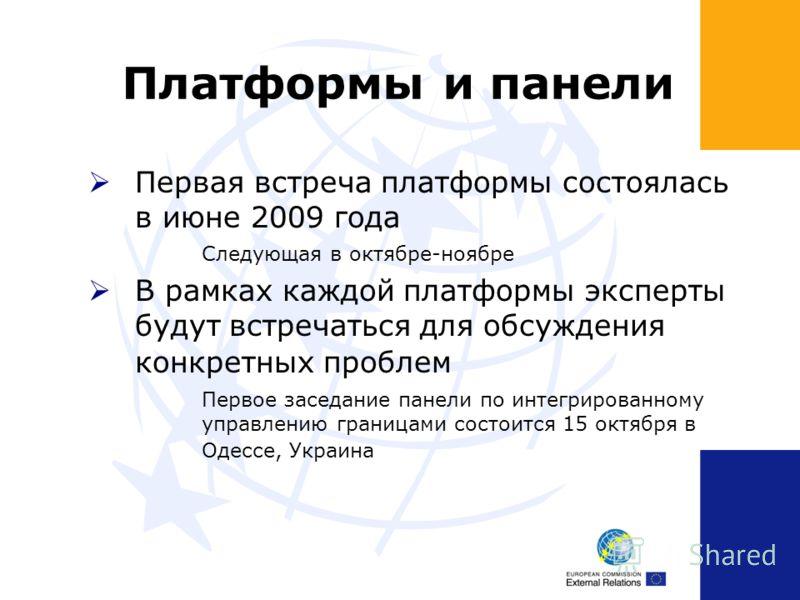 Платформы и панели Первая встреча платформы состоялась в июне 2009 года Следующая в октябре-ноябре В рамках каждой платформы эксперты будут встречаться для обсуждения конкретных проблем Первое заседание панели по интегрированному управлению границами