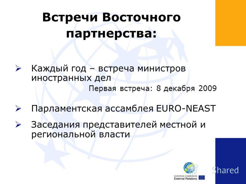 Встречи Восточного партнерства: Каждый год – встреча министров иностранных дел Первая встреча: 8 декабря 2009 Парламентская ассамблея EURO-NEAST Заседания представителей местной и региональной власти