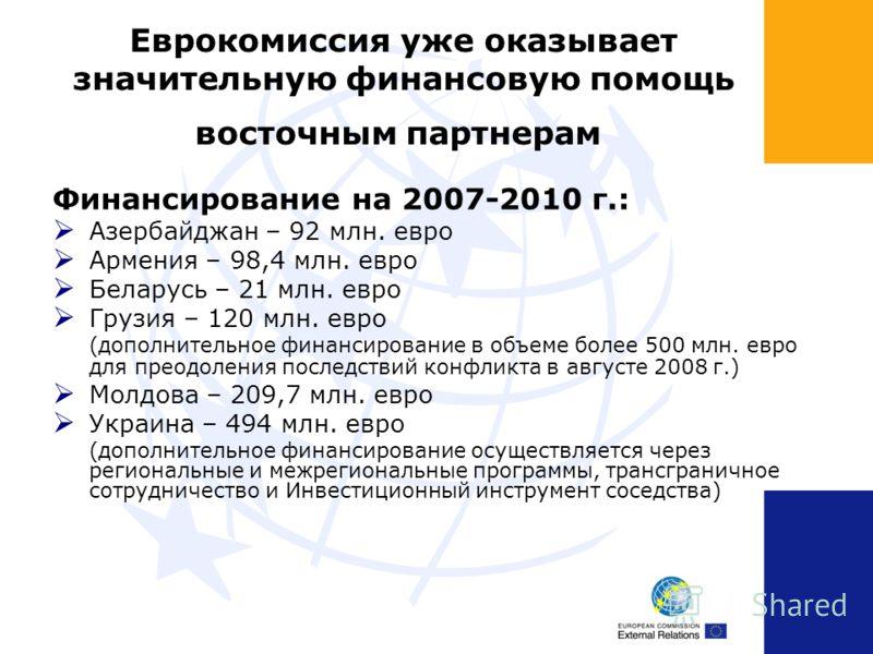 Еврокомиссия уже оказывает значительную финансовую помощь восточным партнерам Финансирование на 2007-2010 г.: Азербайджан – 92 млн. евро Армения – 98,4 млн. евро Беларусь – 21 млн. евро Грузия – 120 млн. евро (дополнительное финансирование в объеме б
