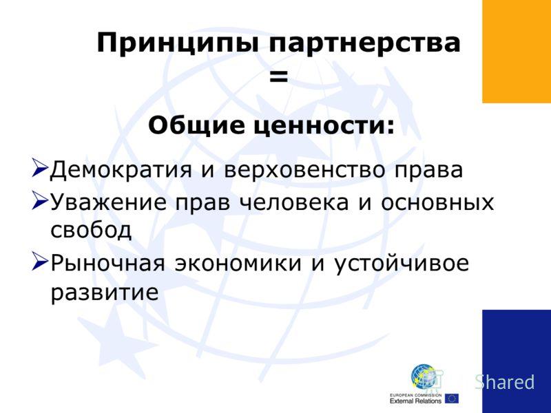 Принципы партнерства = Общие ценности: Демократия и верховенство права Уважение прав человека и основных свобод Рыночная экономики и устойчивое развитие