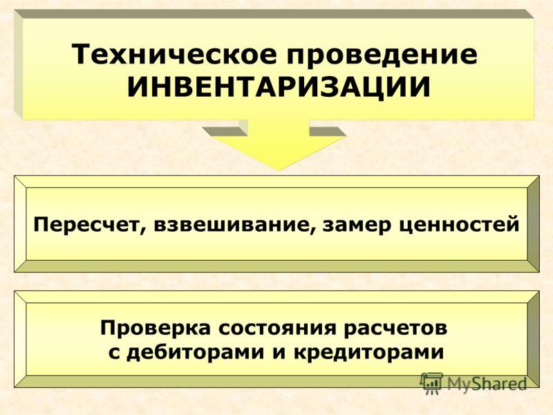 приказ о проведении инвентаризации на предприятии образец