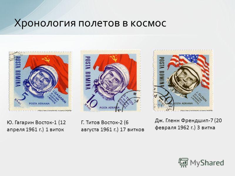 Хронология полетов в космос Ю. Гагарин Восток-1 (12 апреля 1961 г.) 1 виток Г. Титов Восток-2 (6 августа 1961 г.) 17 витков Дж. Гленн Френдшип-7 (20 февраля 1962 г.) 3 витка