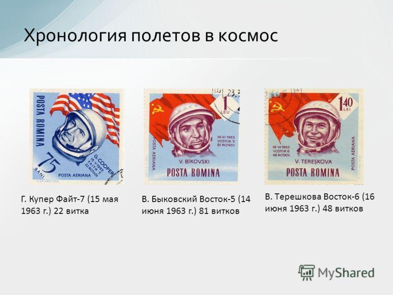 Хронология полетов в космос Г. Купер Файт-7 (15 мая 1963 г.) 22 витка В. Быковский Восток-5 (14 июня 1963 г.) 81 витков В. Терешкова Восток-6 (16 июня 1963 г.) 48 витков