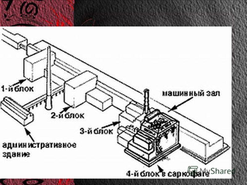 Чернобыль лопатами снимали верхний слой грунта на территории аэс,