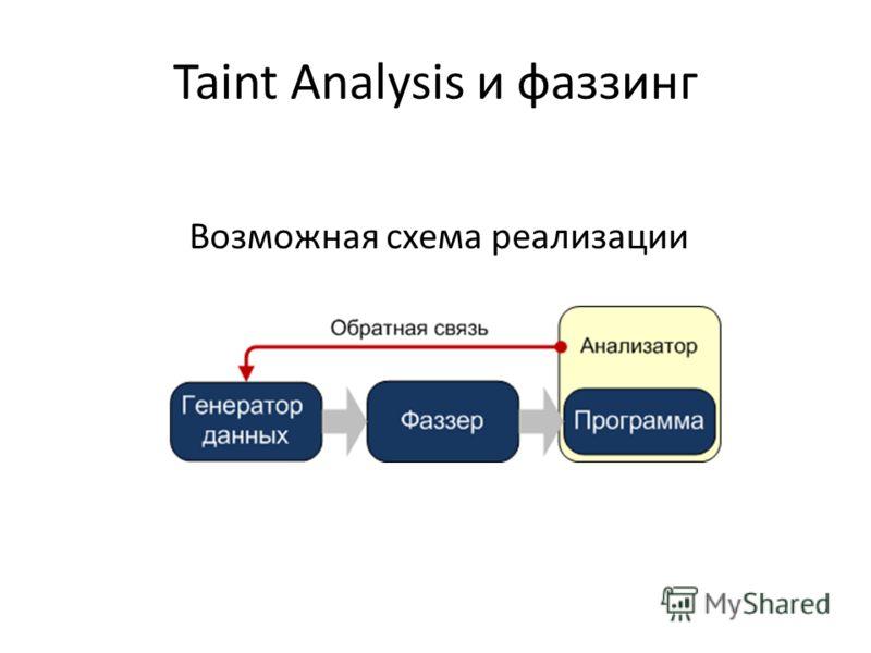 Taint Analysis и фаззинг Возможная схема реализации