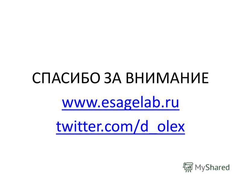 СПАСИБО ЗА ВНИМАНИЕ www.esagelab.ru twitter.com/d_olex