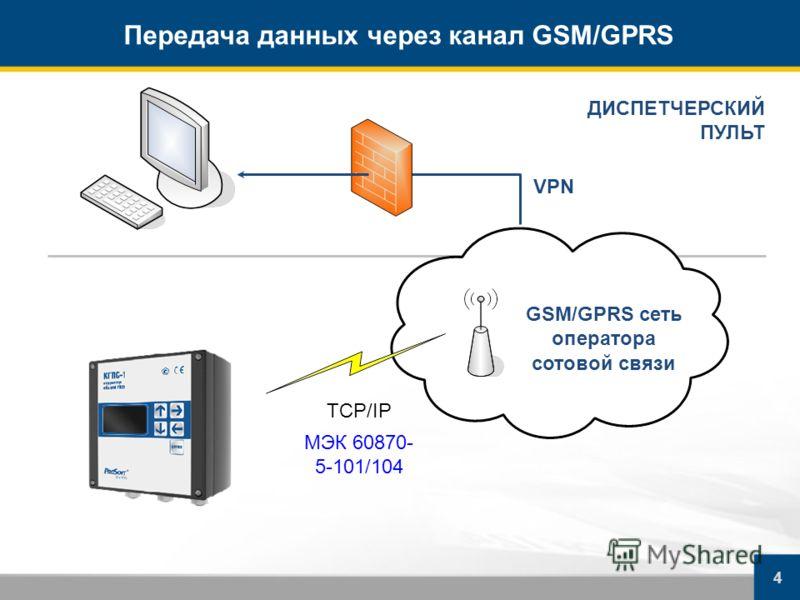 ДИСПЕТЧЕРСКИЙ ПУЛЬТ VPN GSM/GPRS сеть оператора сотовой связи 4 Передача данных через канал GSM/GPRS МЭК 60870- 5-101/104 TCP/IP