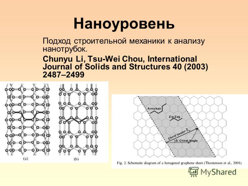 Наноуровень Подход строительной механики к анализу нанотрубок. Chunyu Li, Tsu-Wei Chou, International Journal of Solids and Structures 40 (2003) 2487–2499