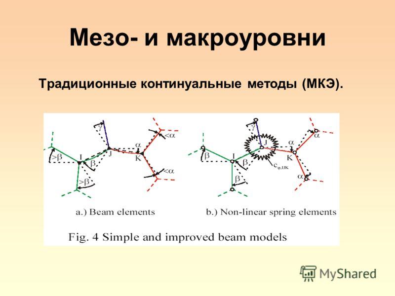 Мезо- и макроуровни Традиционные континуальные методы (МКЭ).