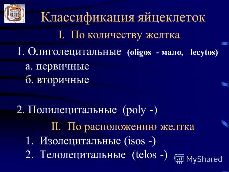 Классификация яйцеклеток I. По количеству желтка 1. Олиголецитальные (oligos - мало, lecytos) а. первичные б. вторичные 2. Полилецитальные (poly -) II. По расположению желтка 1. Изолецитальные (isos -) 2. Телолецитальные (telos -)