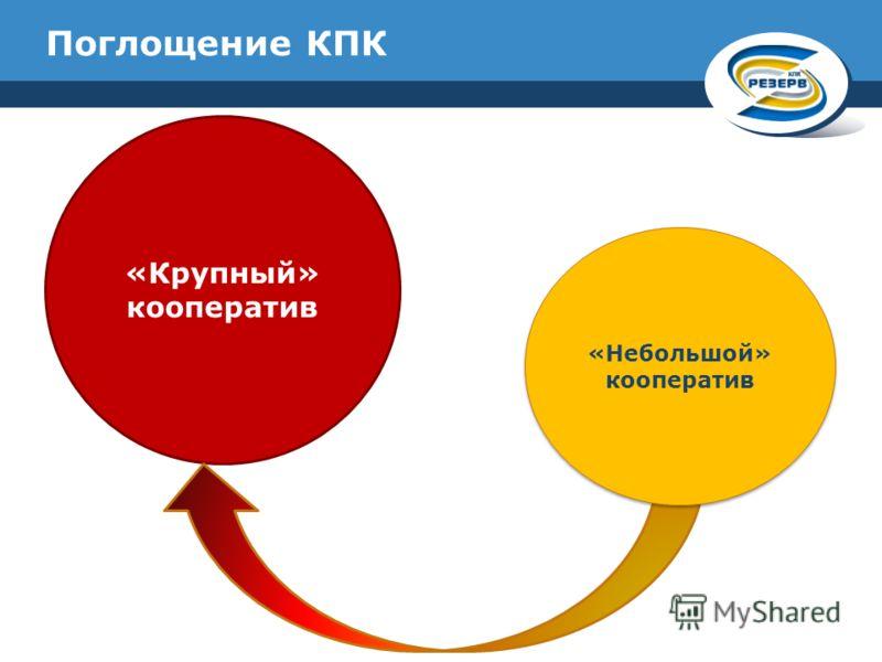 Задолженность Поглощение КПК «Крупный» кооператив «Небольшой» кооператив