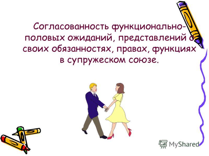 Согласованность функционально- половых ожиданий, представлений о своих обязанностях, правах, функциях в супружеском союзе.