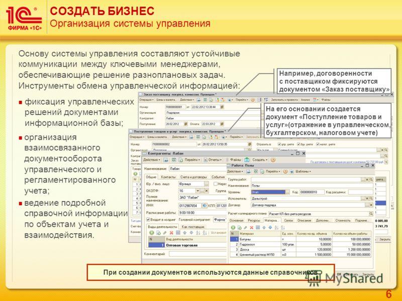 6 СОЗДАТЬ БИЗНЕС Организация системы управления фиксация управленческих решений документами информационной базы; организация взаимосвязанного документооборота управленческого и регламентированного учета; ведение подробной справочной информации по объ